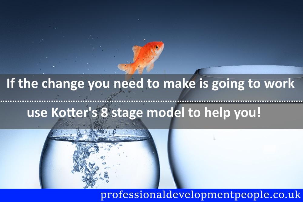 Kotter's 8 stage model